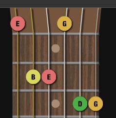 beginner guitar chord - Em7-min