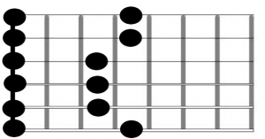 e minor pentatonic scale on guitar open strings-min