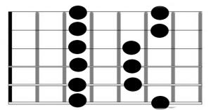 g minor pentatonic scale on guitar-min