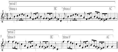 what is taught in music theory